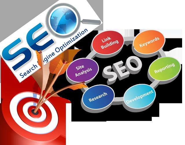 Website design enhancement Services: Get Affordable Search Engine Optimization Services