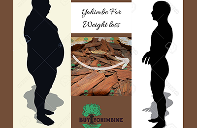 Using Yohimbine HCL For Weight Loss